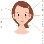 眼精疲労に効くツボを押して目の疲れを簡単に取る方法